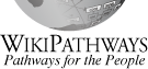 WikiPathways